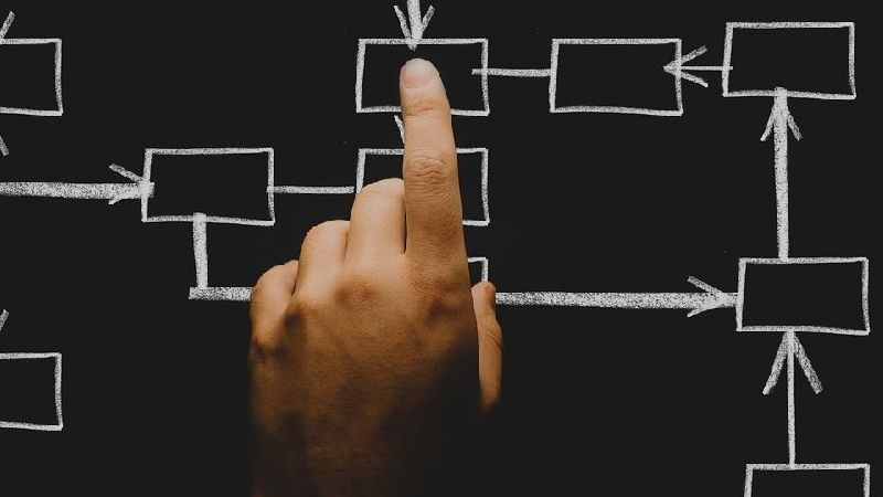ساختار کسبوکار خود را تعیین کنید